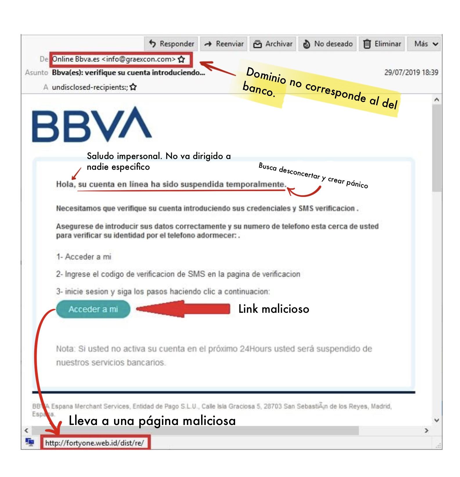 Ejemplo de un ataque de phishing por medio de correo electrónico