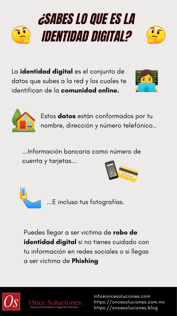 Infografía acerca de la identidad digital
